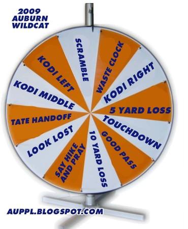 ppl wheel