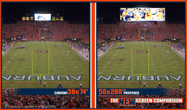 The people at Break Orbit Studios who know more about math and stadium specs and stuff than we do say this is what Auburn's proposed new scoreboard would look like. At 200 feet wide and 56 feet tall, it would be the largest college football scoreboard in the universe.