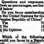 Auburn student political opinion poll from 1972