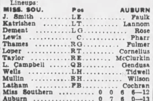 Forget that 1946 stat—Bo Nix may actually be Auburn's ONLY true freshman quarterback to start a season opener